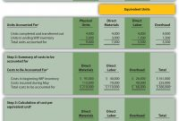 Preparing A Production Cost Report inside Construction Cost Report Template