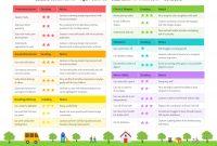 Preschool Progress Report Template  Venngage within Preschool Weekly Report Template