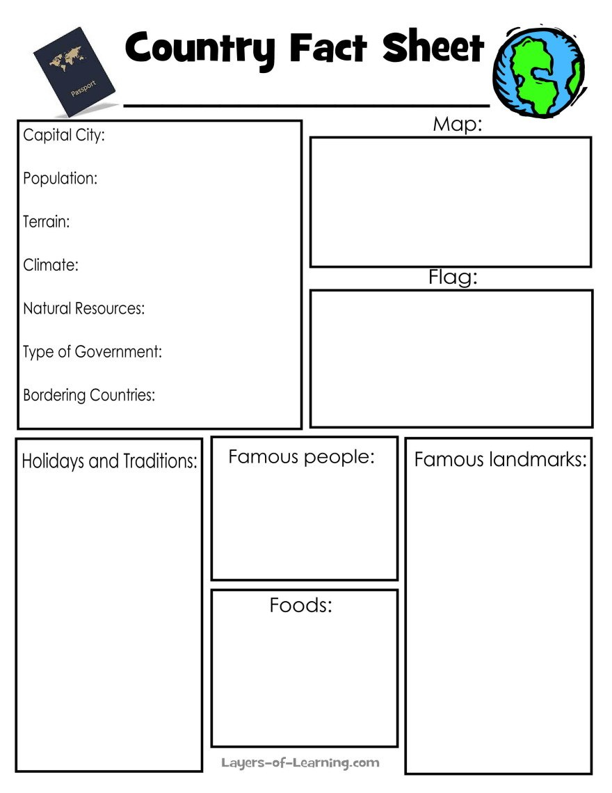 Pretty Country Report Template Photos Fillable Online Country Inside Country Report Template Middle School