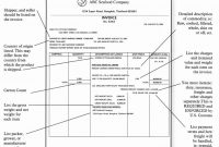 Print Invoices Amp Packing Lists Commercial Invoice List Template with Commercial Invoice Packing List Template