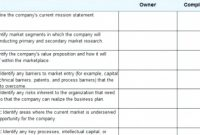 Printable Checklist Template Samples Business Continuity Plan Pdf regarding Business Continuity Checklist Template