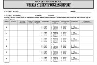 Printable Progress Reports For Elementary Students  Sansu in High School Progress Report Template