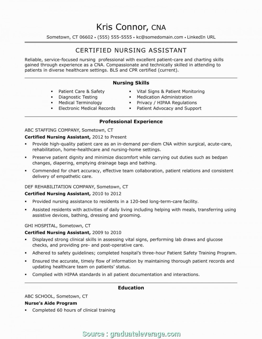 Professional Medical Business Plan Template Free Galleries Tiger Regarding Food Delivery Business Plan Template