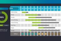 Program Management Status Report Template Fresh Monthly Project inside Monthly Program Report Template
