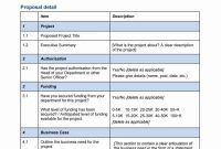 Project Ate Sample Profile Closure Progress Report Excel inside Test Closure Report Template