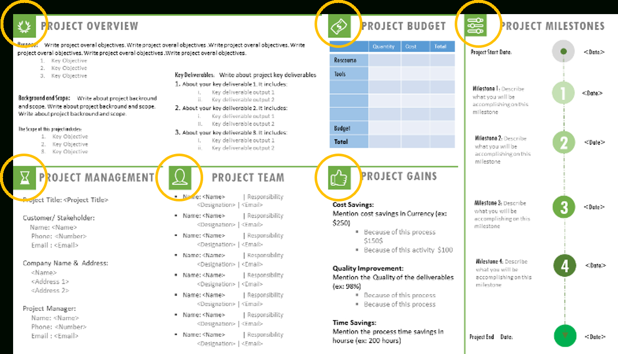Project Charter Template Ppt  Project Management Templates Pertaining To Team Charter Template Powerpoint