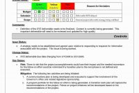 Project Executive Summary Template Schedulee Status within Strategic Management Report Template