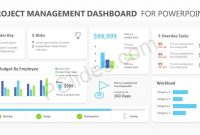 Project Management Dashboard Powerpoint Template  Pslides with Project Dashboard Template Powerpoint Free