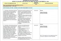 Project Management Report Template Cost Tracking Status Schedule throughout Implementation Report Template