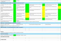 Project Management Report Template Employee Weekly Status Program throughout One Page Status Report Template