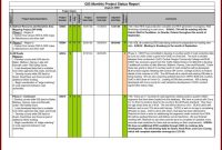Project Management Report Templates And Atus Template  Smorad with Production Status Report Template