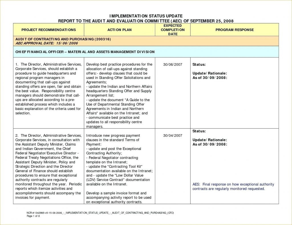 Project Management Templates Change Request Agile Status Report For Strategic Management Report Template