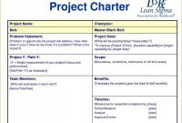 Project Mplate Sample Schedule Management Am Charter Institute with regard to Team Charter Template Powerpoint