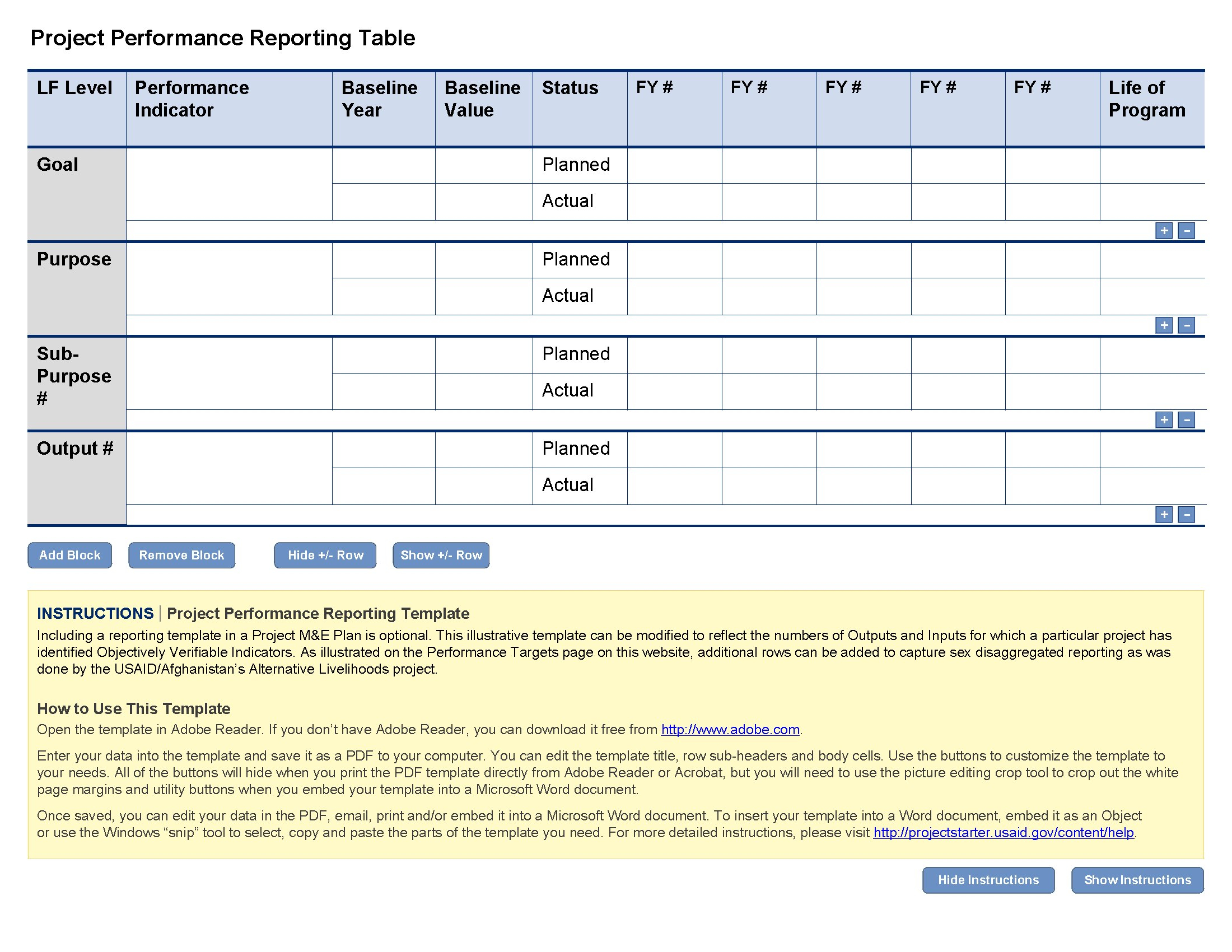 Project Plan Report Template – Printable Schedule Template Regarding Earned Value Report Template