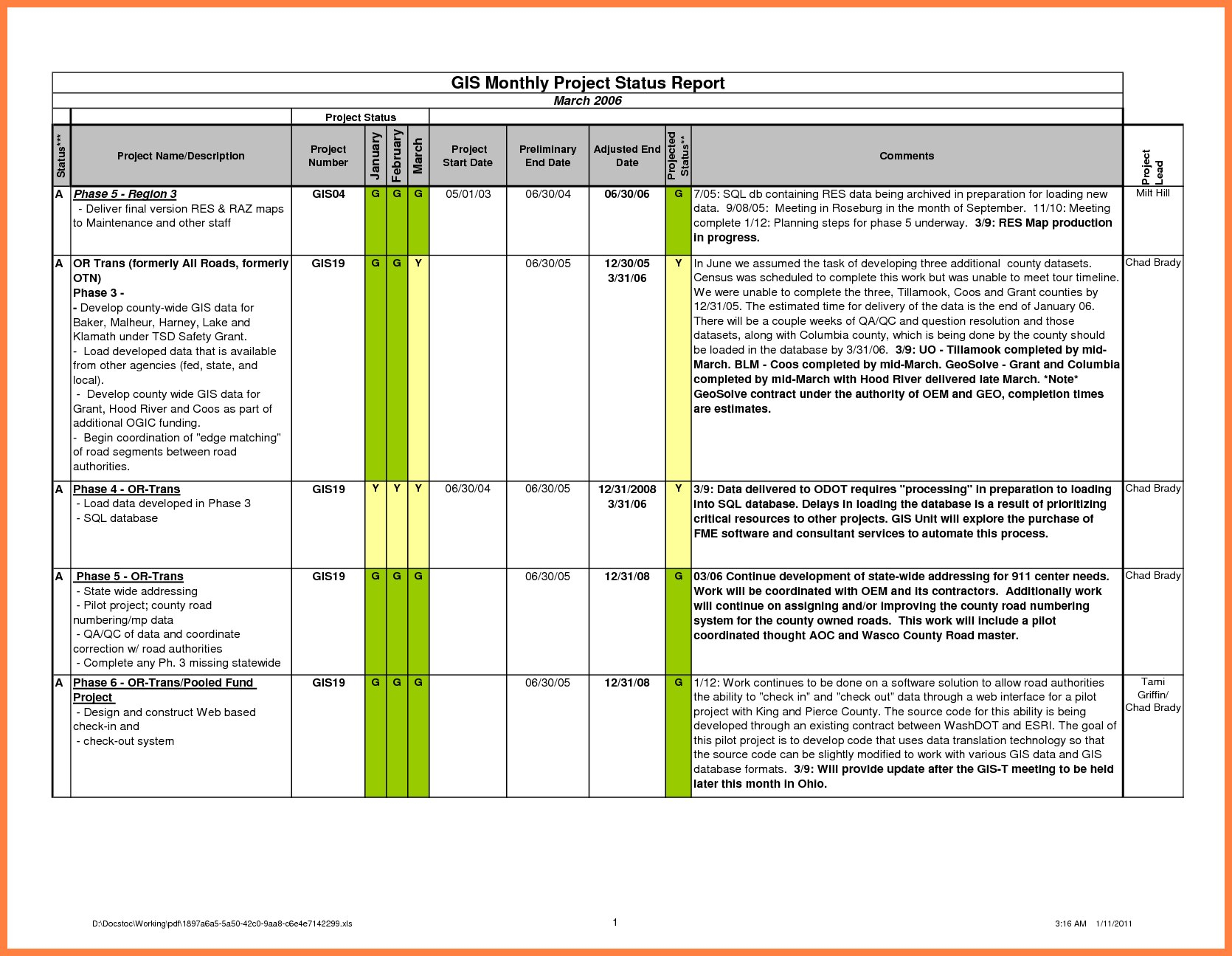 Project Progress Report Format Cel Sample Template Status Daily Dpr Pertaining To Daily Status Report Template Software Development