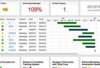 Project Progress Report Template Excel Status Download Filetype Xls in Project Status Report Template Excel Download Filetype Xls