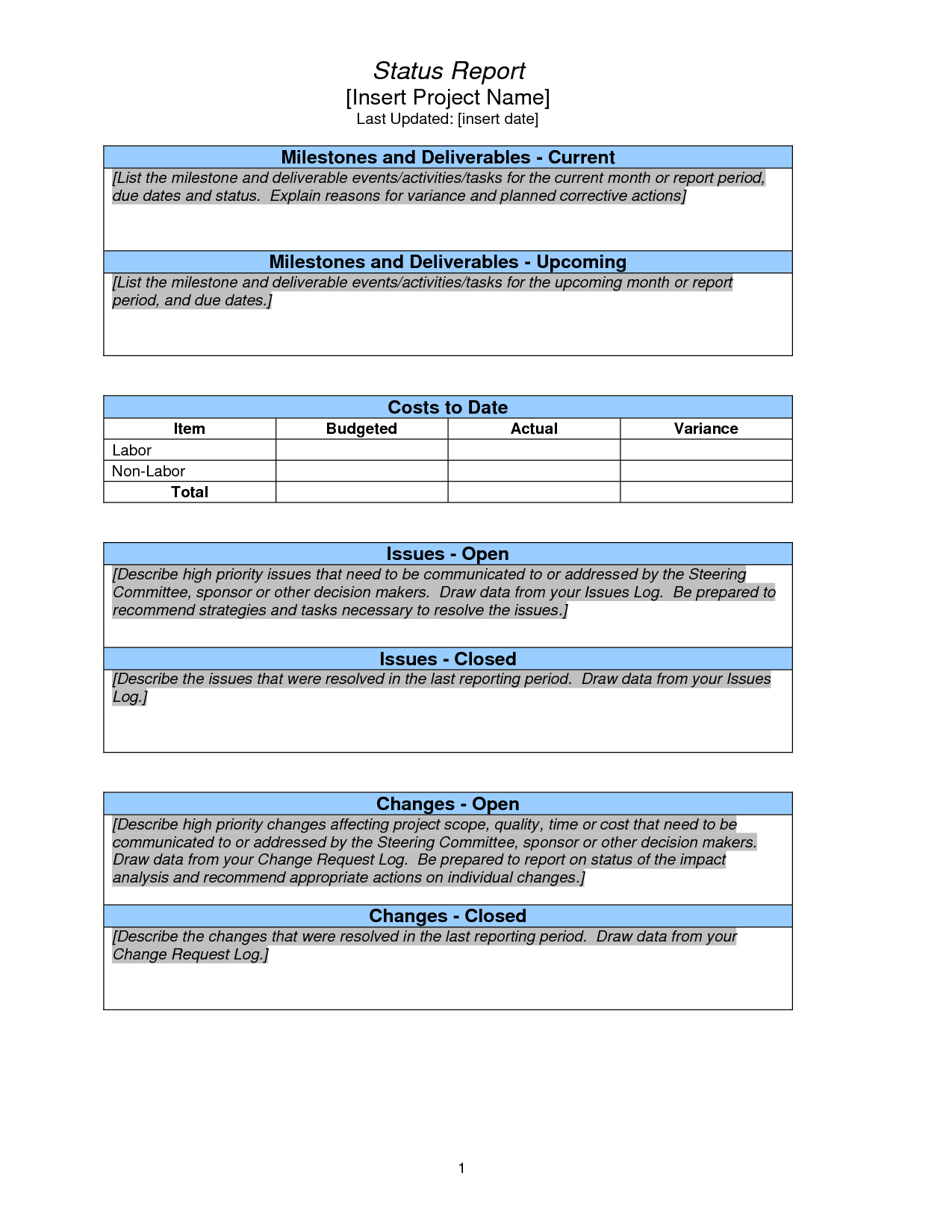 Project Status Report Sample  Project Status  Project Status Intended For Project Analysis Report Template