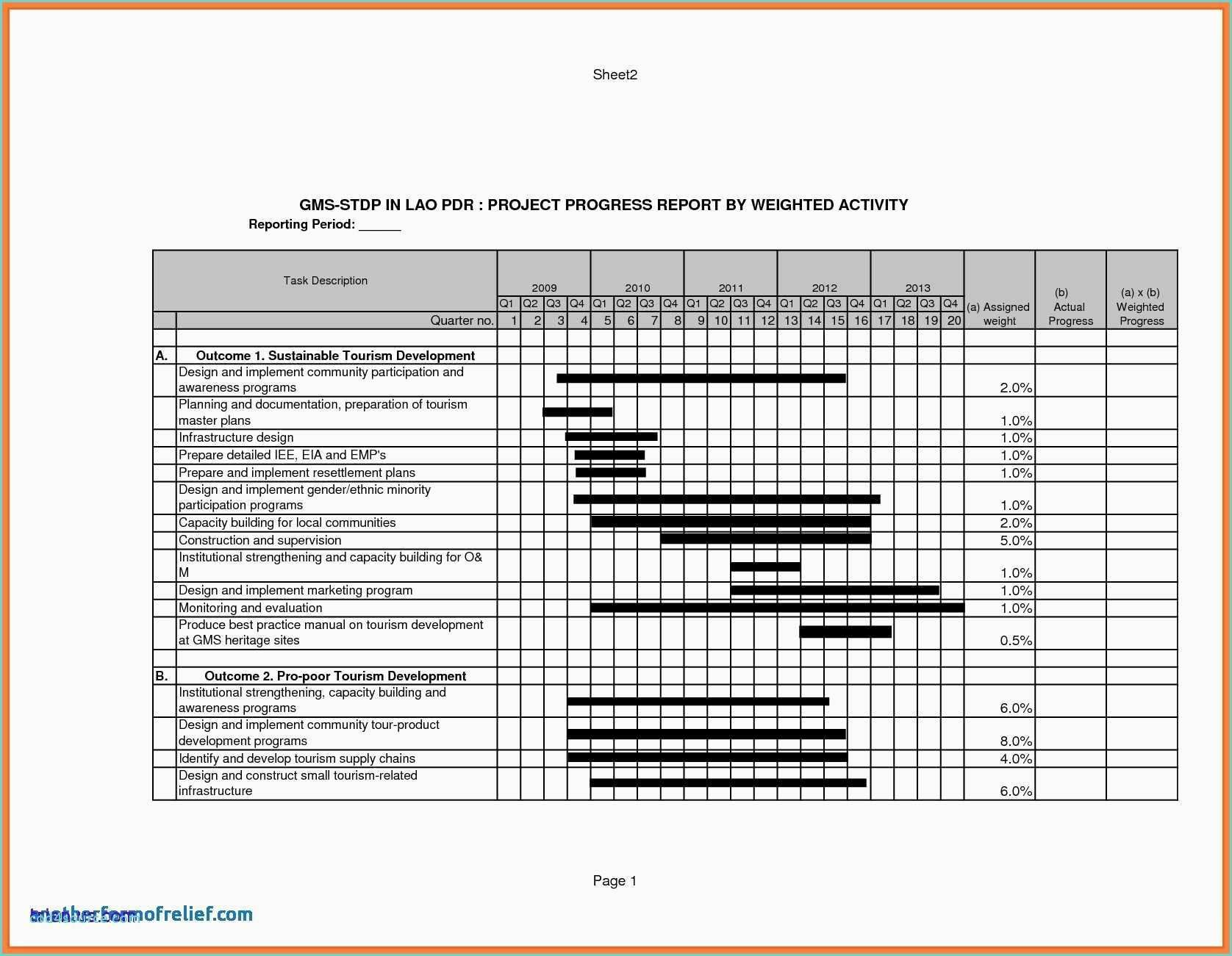Project Status Report Template Excel Management Progress  Smorad Throughout Project Weekly Status Report Template Excel