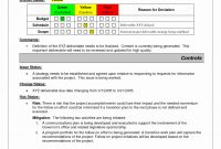 Project Status Report Template Excel Software Testing Awesome intended for Testing Weekly Status Report Template