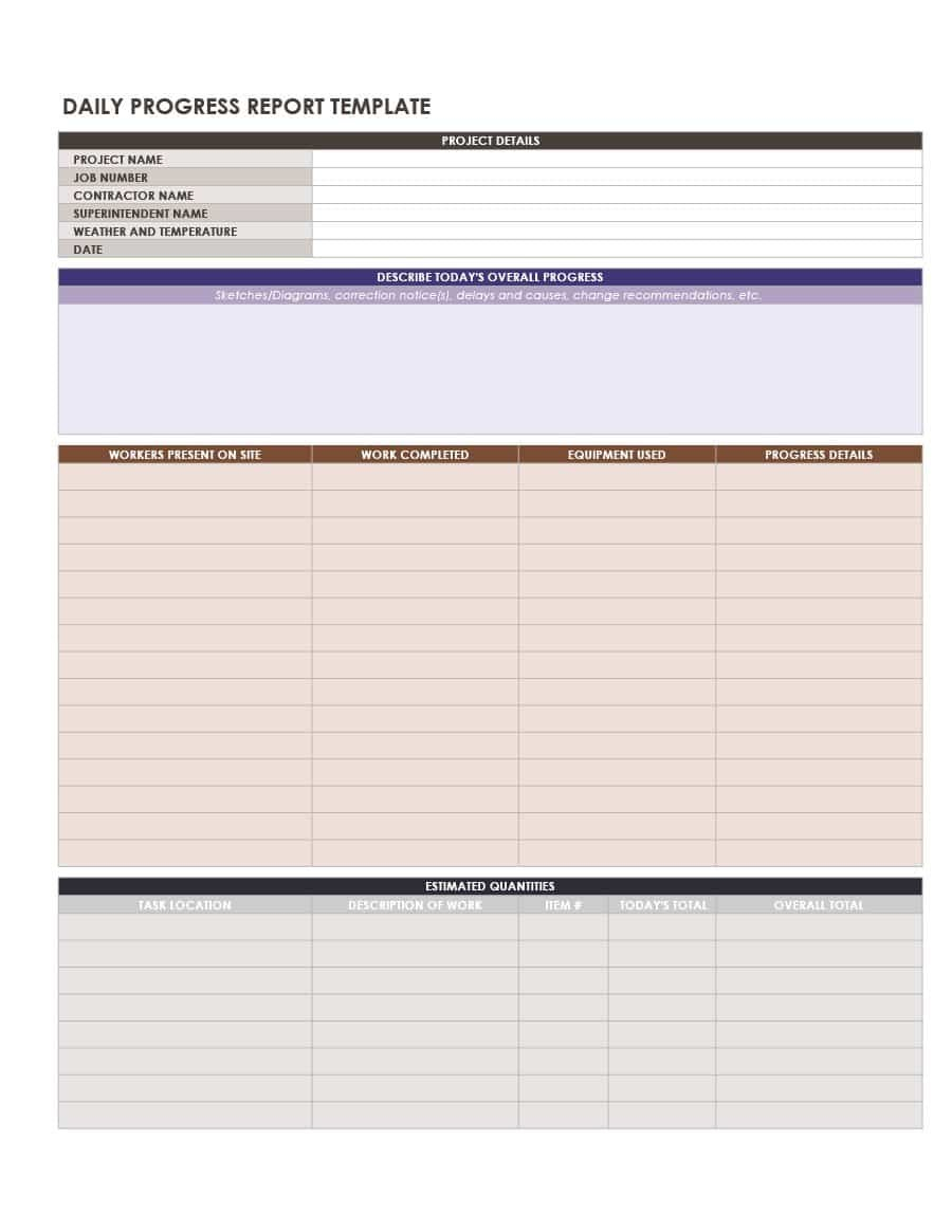 Project Status Report Templates Word Excel Ppt ᐅ Template Lab With Project Daily Status Report Template