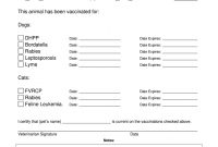 Proof Vaccination Dog  Fill Online Printable Fillable Blank with regard to Dog Vaccination Certificate Template