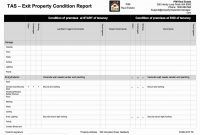 Property Inspection Manager intended for Test Exit Report Template