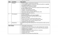Psp Process Script Codes And Instructionssoftware Quality with Test Exit Report Template