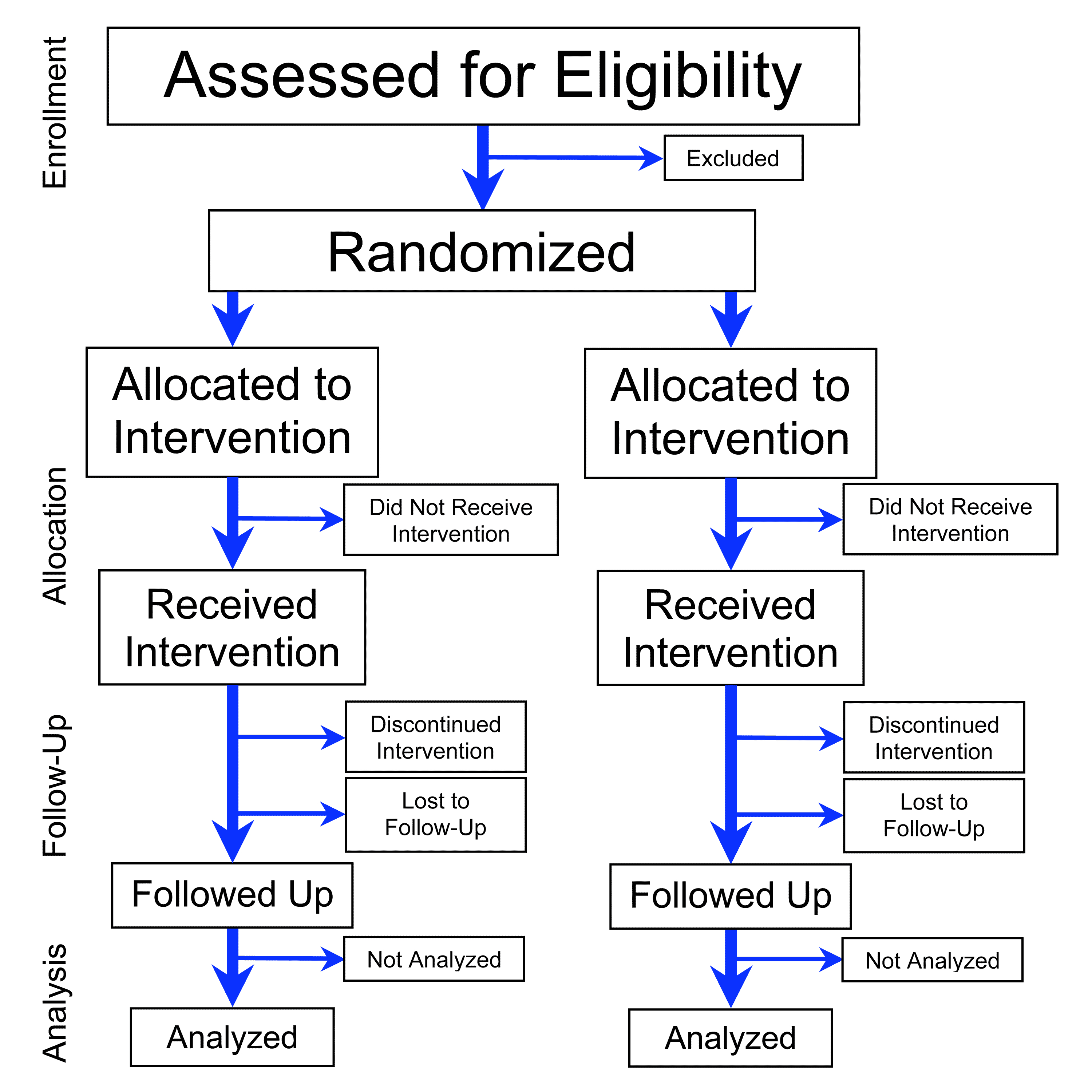 Randomized Controlled Trial  Wikipedia With Case Report Form Template Clinical Trials