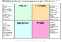 Recruitment Business Plan Template Hiring Fresh Free ~ Tinypetition inside Recruitment Agency Business Plan Template