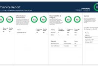Relativity  Sql Server  A Free Builtin Health Check  Sql Server Inside Sql Server Health Check Report Template