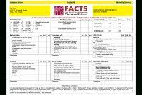 Report Card Software  Grade Management  Rediker Software in Character Report Card Template