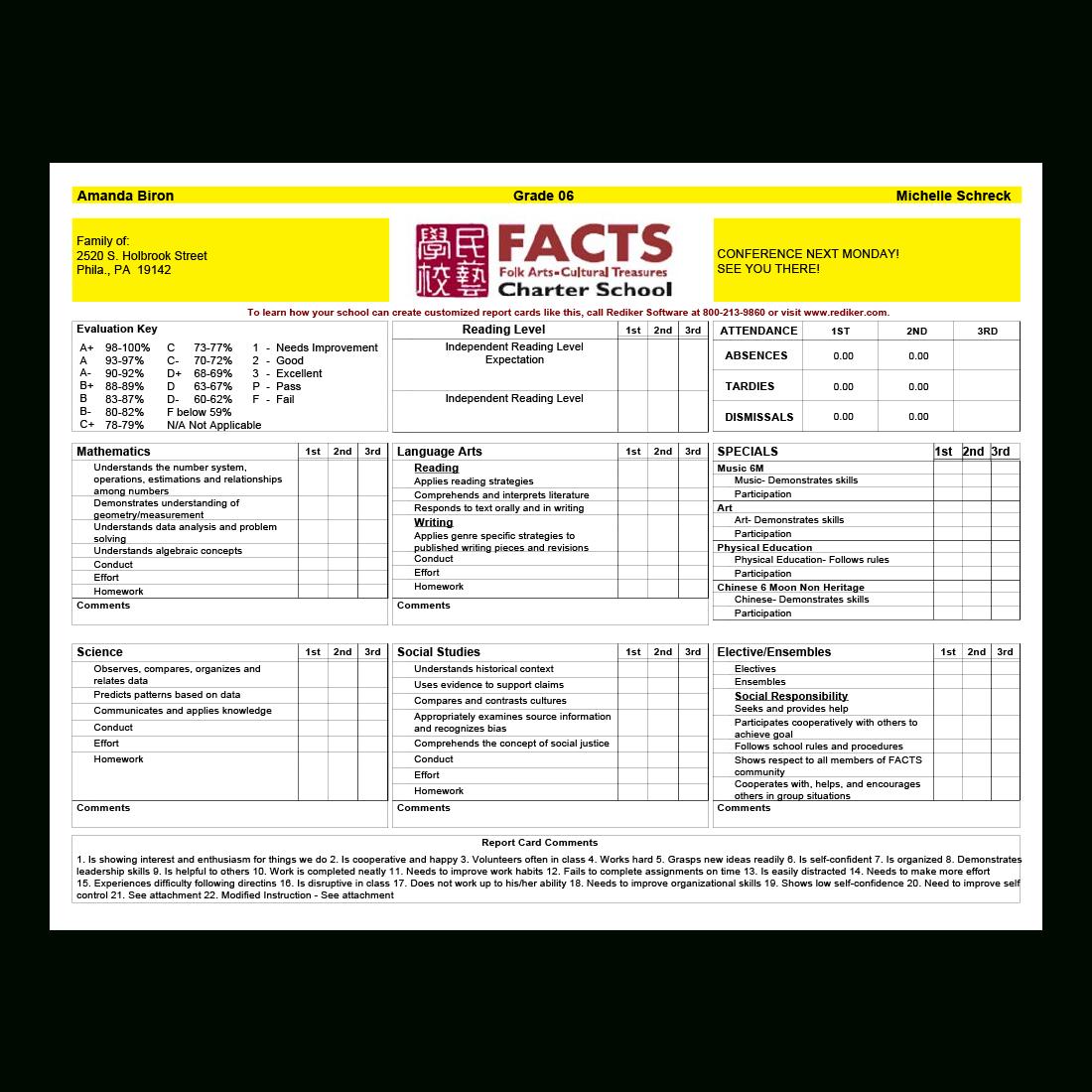 Report Card Software  Grade Management  Rediker Software In Middle School Report Card Template