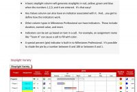 Report From Ght Reports To Time Series Equipping Boards And Example within Stoplight Report Template