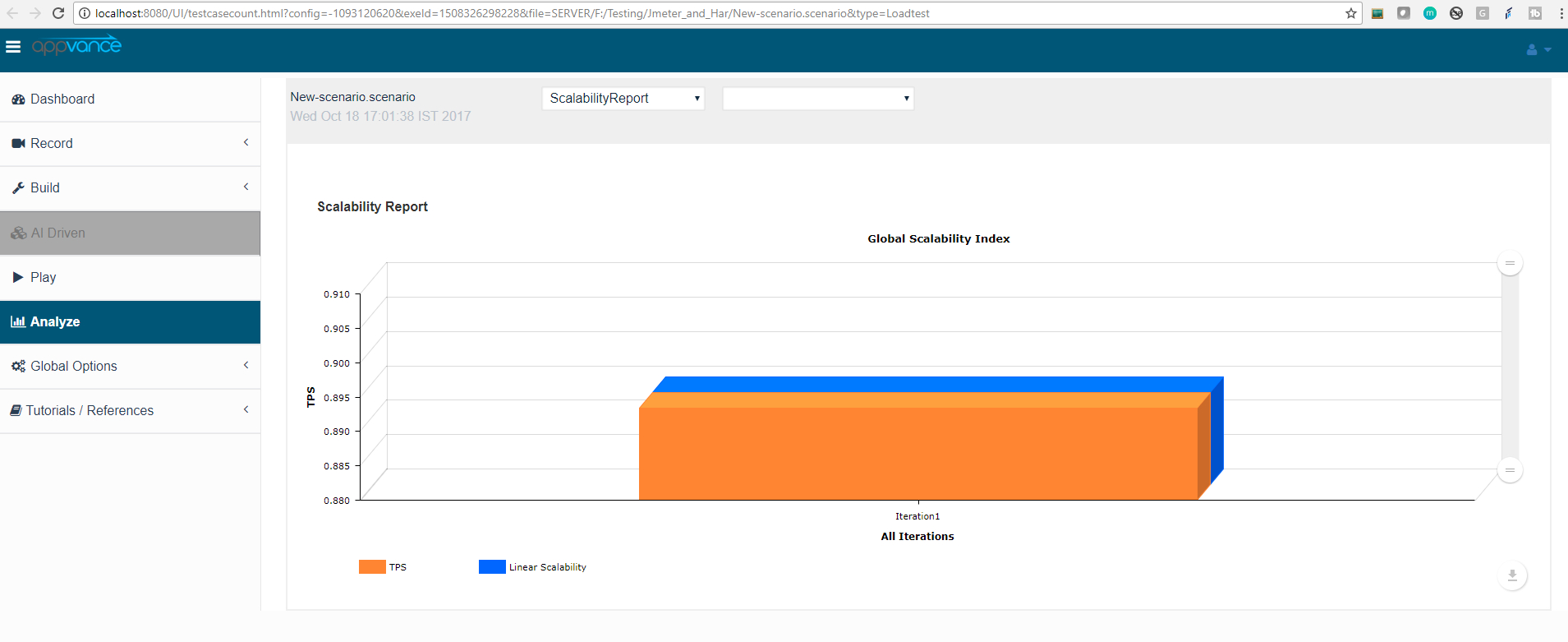 Report Server Health Check Template Format Incident Audit Generate Intended For Health Check Report Template