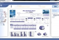 Report Templates And Sample Report Gallery  Dream Report for Reporting Website Templates