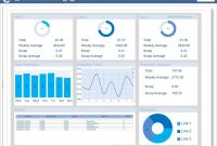Report Templates And Sample Report Gallery  Dream Report inside Production Status Report Template