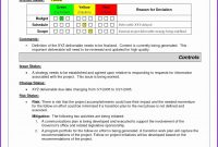 Reporting With Excel Oder Monthly Expense Report Template Excel in Deviation Report Template