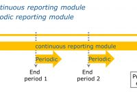 Reports  Payment Requests  H Online Manual for Funding Report Template