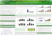 Research Poster Templates  Powerpoint Template For Scientific inside Powerpoint Academic Poster Template