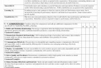 Resource Evaluation Template Probationary Period Evaluation Report within Template For Evaluation Report