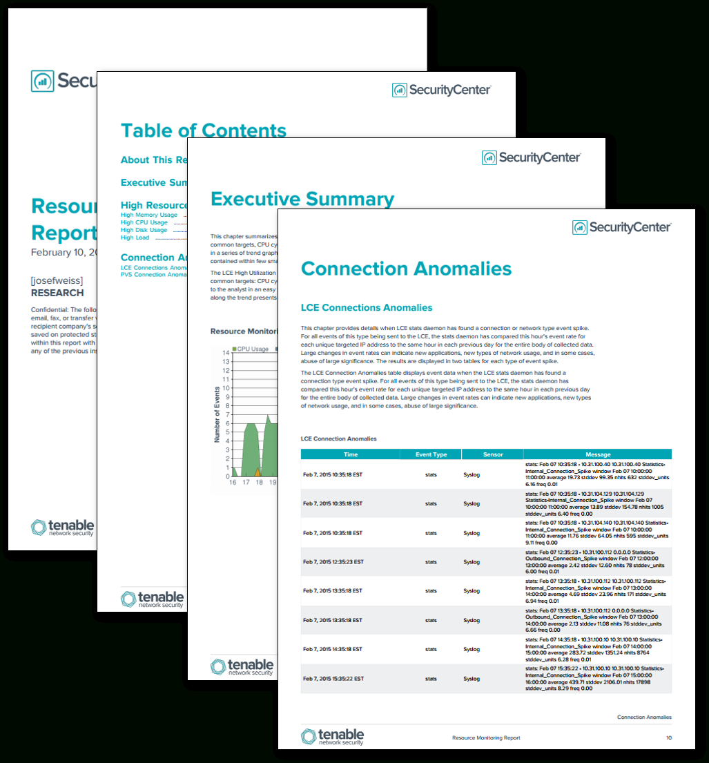 Resource Monitoring Report  Sc Report Template  Tenable® Pertaining To Compliance Monitoring Report Template