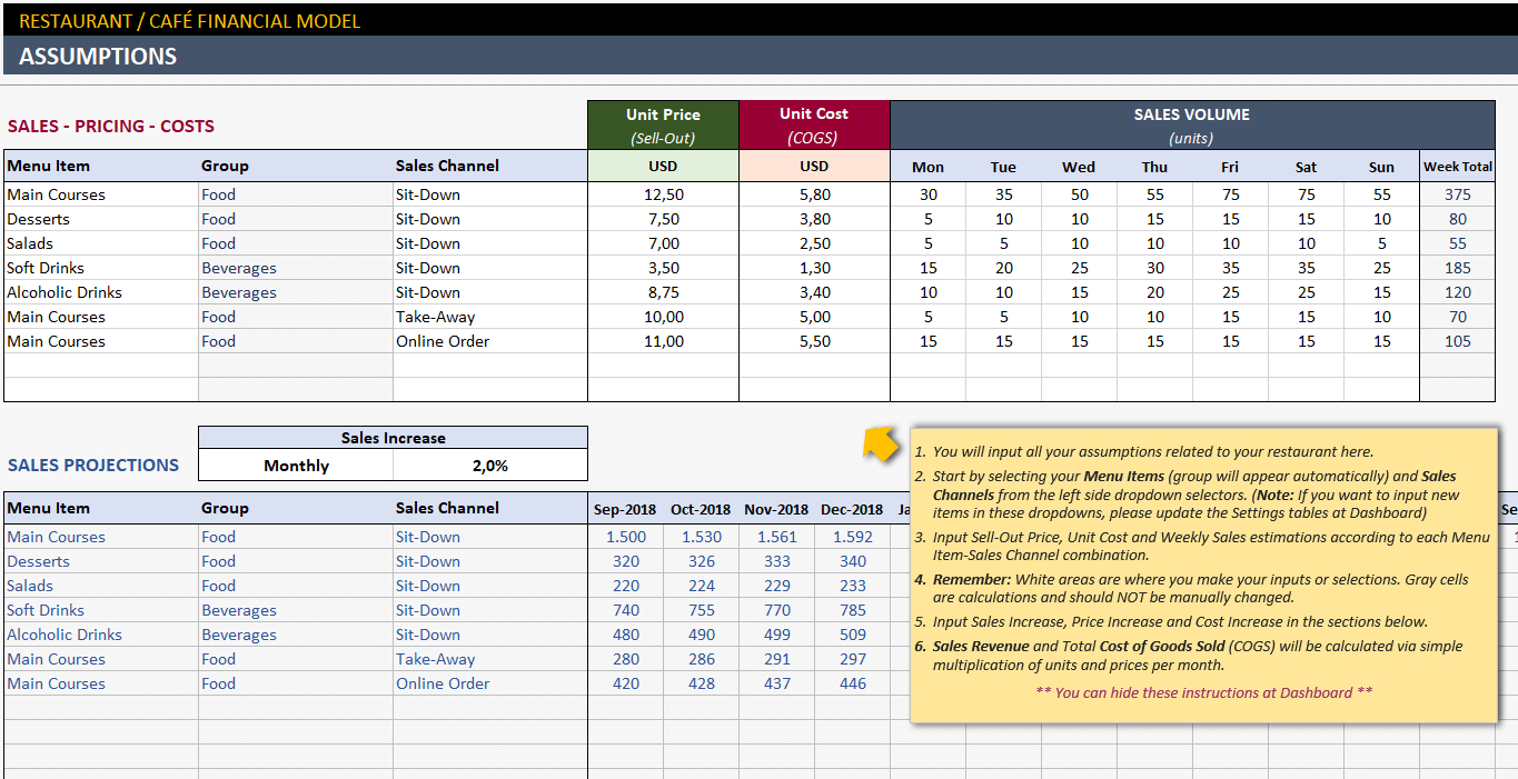 Restaurant Financial Plan Template In Excel  Business Plan Intended For Restaurant Menu Costing Template