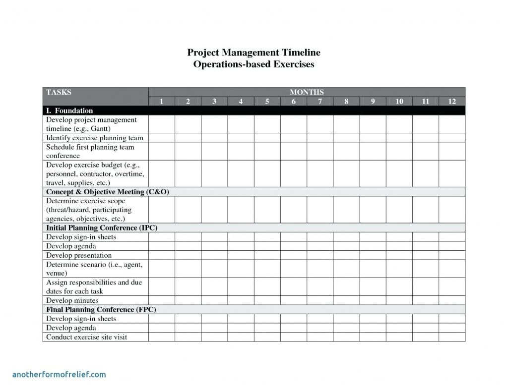 Risk Nt Report Template Enterprise Example Free Board Management For Within Threat Assessment Report Template