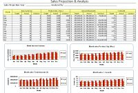 Sales Alysis Report Example Sample Download Excel Monthly In Format pertaining to Sales Analysis Report Template