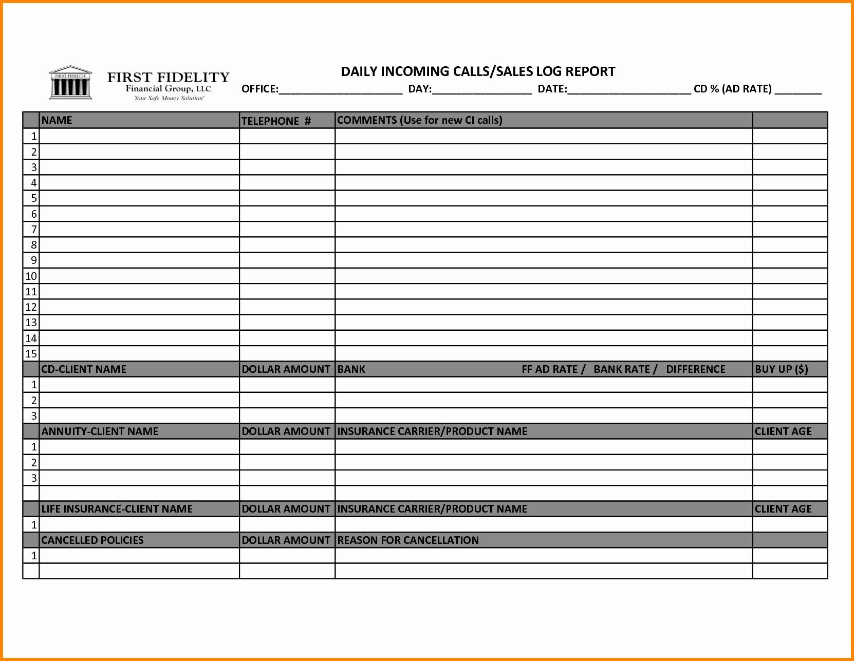 Sales Calls Report Template Ideas Sample Call Reports Or Awesome Throughout Sales Call Report Template