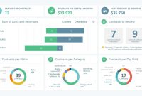 Sales Manager Powerpoint Dashboard  Slidemodel throughout Sales Report Template Powerpoint