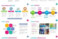 Sales Presentation  Free Powerpoint Template From Www intended for Sales Report Template Powerpoint