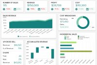 Sales Report Examples  Templates For Daily Weekly Monthly Reports regarding Sales Management Report Template