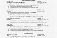 Sample Internal Audit Proposal Letter  Manswikstromse with regard to Internal Business Proposal Template