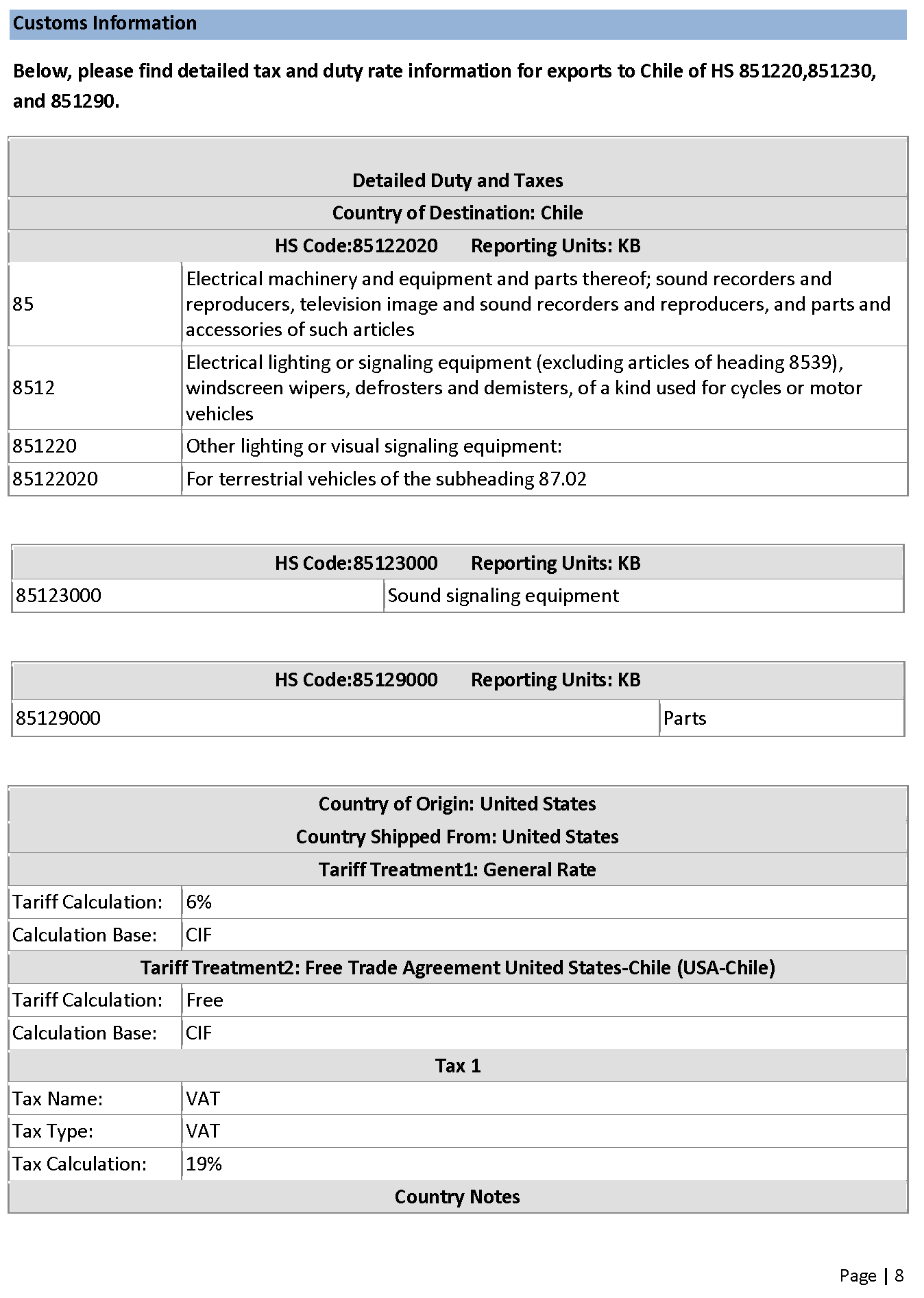 Sample Market Research Report – Ctexporters Throughout Market Research Agreement Template